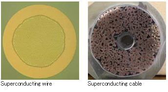 Superconducting wire,Superconducting cable